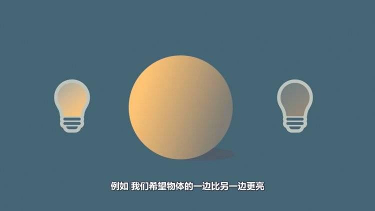 【R站出品】中文字幕 《灯光的秘密》理解灯光 Understanding Lighting 视频教程 - R站|学习使我快乐! - 7