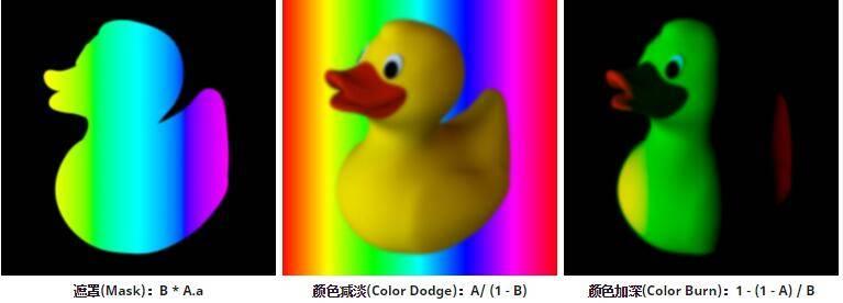 Arnold(C4DToA)阿诺德渲染教程(97) – Arnold 5.1 Layer_Rgba 图层叠加模式&Alpha运算参考 - R站|学习使我快乐! - 1
