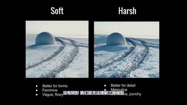 【VIP专享】中文字幕《布光的秘密》如何为三维模型进行布光 Light a 3d Model 视频教程 - R站|学习使我快乐! - 4