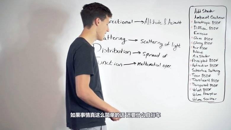 【R站译制】中文字幕 《BSDF的秘密》双向散射分布函数(BRDF\BTDF\BSSRDF) 渲染原理技术解析 视频教程 免费下载 - R站|学习使我快乐! - 5