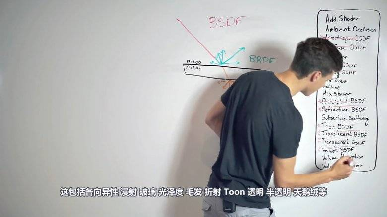 【R站译制】中文字幕 《BSDF的秘密》双向散射分布函数(BRDF\BTDF\BSSRDF) 渲染原理技术解析 视频教程 免费下载 - R站|学习使我快乐! - 4