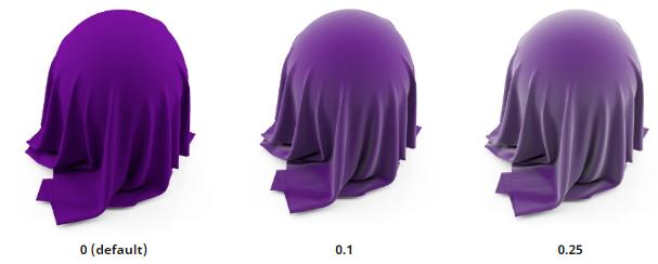 Arnold(C4DToA)阿诺德渲染教程(102) : 新特性 Sheen 布料着色器 (版本2.4.0\核心5.2) - R站|学习使我快乐! - 3