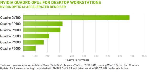 【渲染知识】RTX 实时路径追踪技术介绍 NVIDIA OptiX Ray Tracing By RTX  Arnold渲染器进入第一梯队 - R站 学习使我快乐! - 5