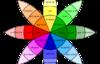 情感设计: 普鲁契克情感色轮 Plutchik's Wheel of Emotions 色彩和情感设计 为用户提供更好的体验