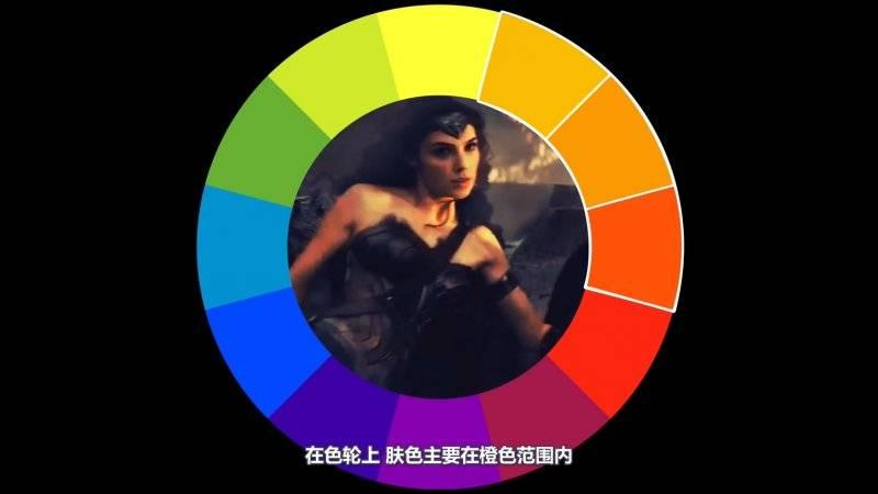 【R站译制】中文字幕 CG&VFX《色彩情感》Color Emotions 电影人如何利用色彩操纵我们的情感 视频教程 免费观看 - R站 学习使我快乐! - 7