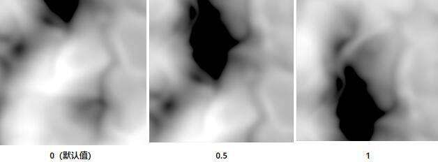 Arnold(C4DToA)阿诺德渲染教程(105):细胞噪波节点 Cell Nosie - R站|学习使我快乐! - 12