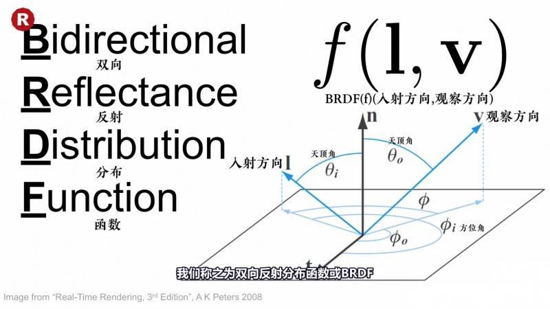 【R站译制】中文字幕《灯光宝典系列》材质物理着色基础理论与实践 Physic Shading 视频教程 - R站|学习使我快乐! - 7