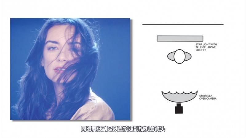 【R站译制】中文字幕《灯光宝典系列》人像布光大师 Master Lighting 视频教程 - R站|学习使我快乐! - 10