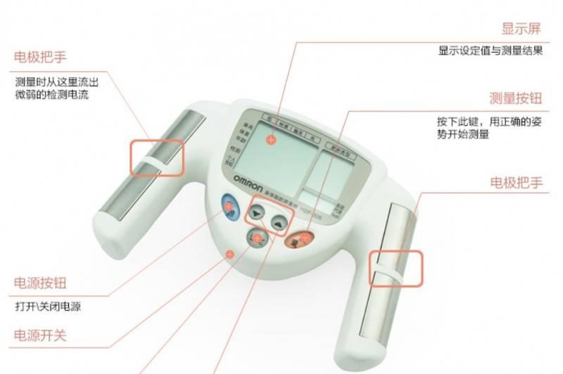 第037期 – C4D《每周一模》建模作业 – 测量仪 - R站|学习使我快乐! - 2