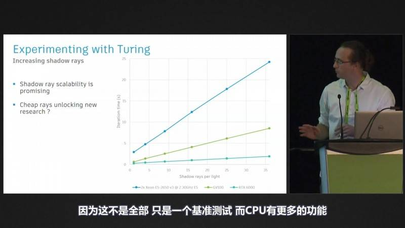【R站译制】中文字幕《Arnold GPU&Optix》关于阿诺德渲染器GPU开发的 最新进展和消息 视频教程 免费下载 - R站|学习使我快乐! - 8