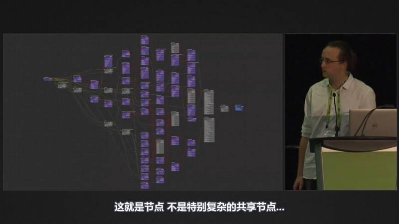【R站译制】中文字幕《Arnold GPU&Optix》关于阿诺德渲染器GPU开发的 最新进展和消息 视频教程 免费下载 - R站|学习使我快乐! - 9