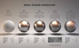 Arnold(C4DToA)阿诺德渲染教程(110) 真实材质宝典之金属材质工作流及参数设置参考