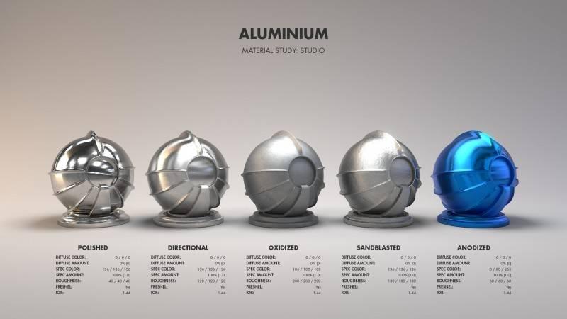 Arnold(C4DToA)阿诺德渲染教程(110) 真实材质宝典之金属材质工作流及参数设置参考 - R站|学习使我快乐! - 3