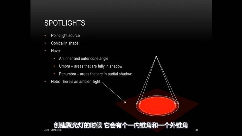 【R站译制】中文字幕《灯光宝典系列》OpenGL的灯光概念&数学原理 视频教程 - R站|学习使我快乐! - 4