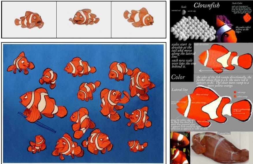 【R站译制】3D生产制造流水线概述&指南 3d Production Pipeline 技术文档 (附:Pixar CG Pipeline) - R站|学习使我快乐! - 20