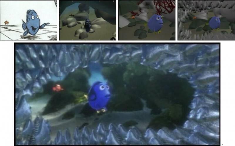 【R站译制】3D生产制造流水线概述&指南 3d Production Pipeline 技术文档 (附:Pixar CG Pipeline) - R站|学习使我快乐! - 45