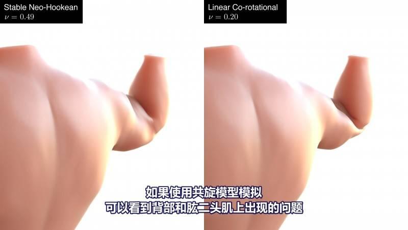 【R站译制】中文字幕 CG&VFX《稳定的新胡克肌肉模拟》Neo-Hookean 来自皮克斯的技术 视频教程 免费观看 - R站|学习使我快乐! - 4