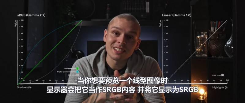 【R站译制】中文字幕 CG&VFX《正确应用线性工作流》Linear Workflow 光头大佬 帮助你的合成提升一个层次 视频教程 免费观看 - R站|学习使我快乐! - 3