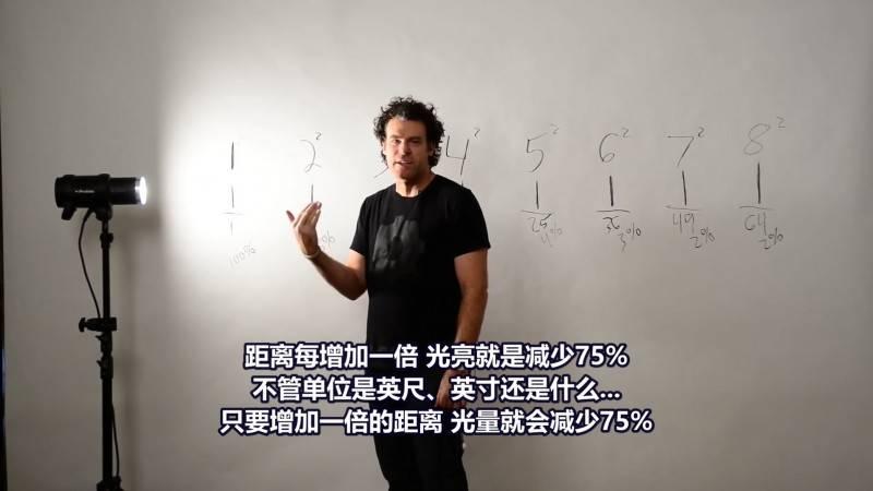 【VIP专享】中文字幕《灯光宝典系列》深入理解平方反比定律与光的衰减 Inverse Square Law 视频教程 - R站|学习使我快乐! - 3