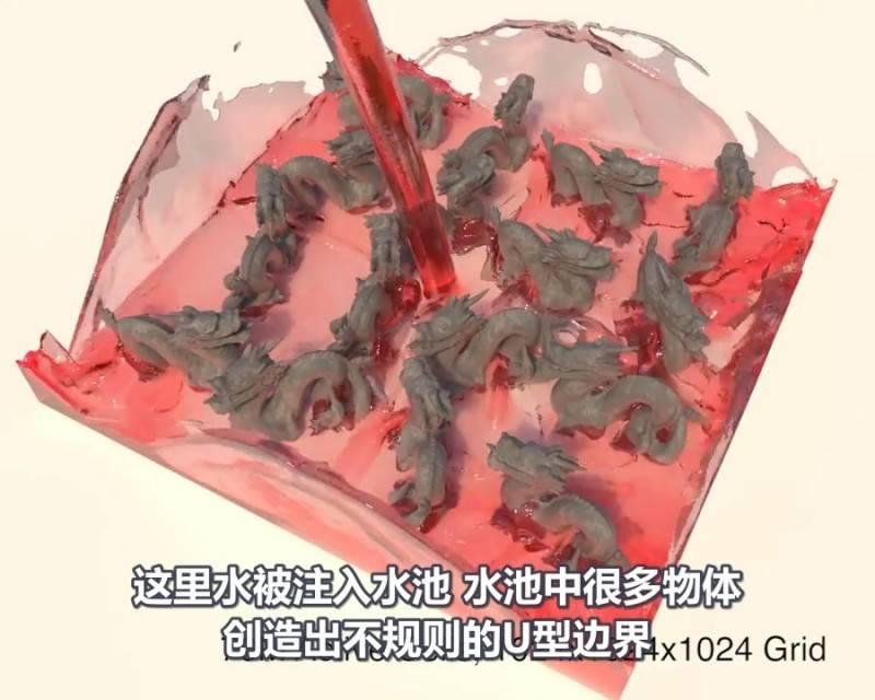 【R站译制】中文字幕 CG&VFX《异构可伸缩流体解算器》Fluids Solver 视频教程 免费观看 - R站|学习使我快乐! - 3