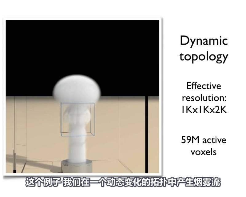 【R站译制】中文字幕 CG&VFX《高分辨率自适应流体动力学模拟》Smoke Simulation 视频教程 免费观看 - R站|学习使我快乐! - 3