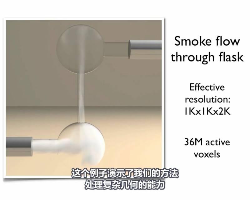 【R站译制】中文字幕 CG&VFX《高分辨率自适应流体动力学模拟》Smoke Simulation 视频教程 免费观看 - R站|学习使我快乐! - 4