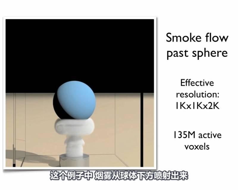 【R站译制】中文字幕 CG&VFX《高分辨率自适应流体动力学模拟》Smoke Simulation 视频教程 免费观看 - R站|学习使我快乐! - 5