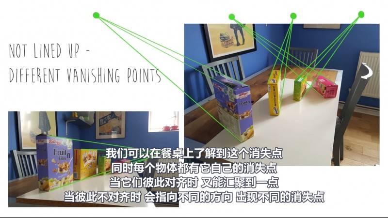 【R站译制】中文字幕 CG&VFX《透视的训练》提升艺术视觉感知力 Perspective  视频教程 免费观看 - R站|学习使我快乐! - 4