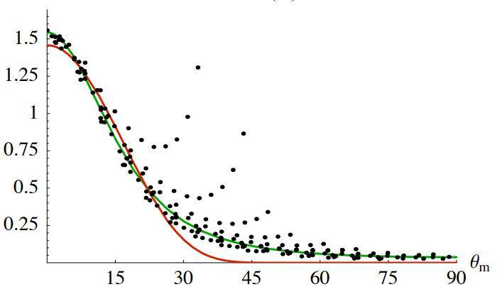 欧洲图形绘制研讨会文献:在粗糙表面上折射的微表面模型(Microfacet Models for Refraction through Rough Surfaces) (附:原文下载) - R站|学习使我快乐! - 63