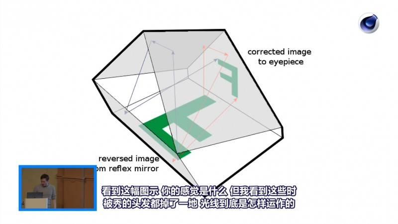 【VIP专享】中文字幕 CG&VFX 全程高能《兔子洞的魔力》深入模拟和解析相机结构及成像原理 视频教程 - R站|学习使我快乐! - 9