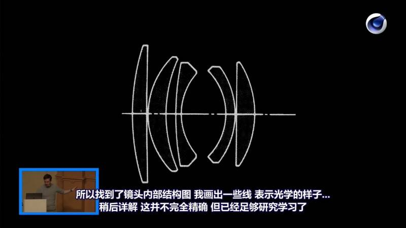 【VIP专享】中文字幕 CG&VFX 全程高能《兔子洞的魔力》深入模拟和解析相机结构及成像原理 高能技术 视频教程 - R站|学习使我快乐! - 10