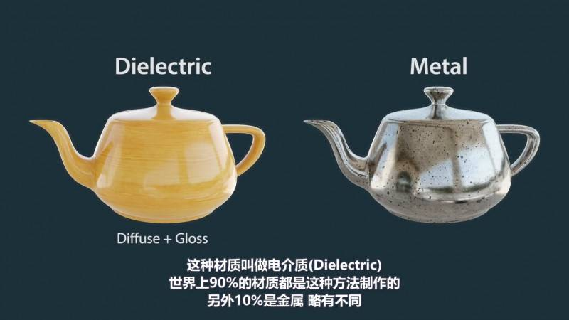 【VIP专享】中文字幕 CG&VFX《为何你的金属材质渲染看起来很假》Metal Material  视频教程 - R站|学习使我快乐! - 3