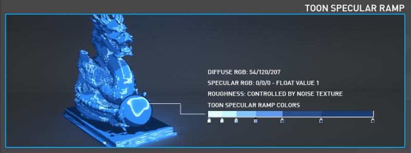【R站蕼Two】Octane渲染器 2019 新功能讲解下篇 - R站|学习使我快乐! - 5