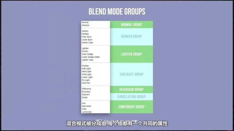 【VIP专享】中文字幕 后期处理《图层混合模式背后的科学》深入混合模式原理及应用技巧 Blending Modes 视频教程 - R站|学习使我快乐! - 1