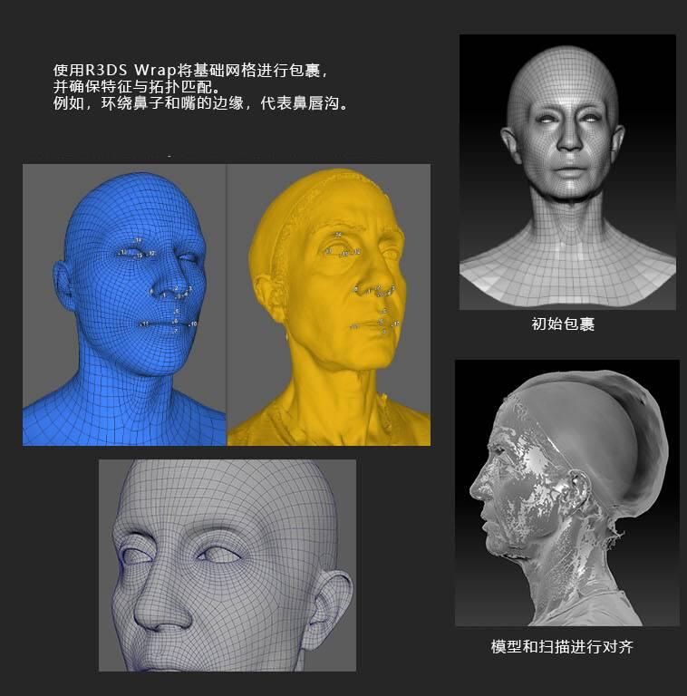 人物角色数字头像 (建模、雕刻、纹理) 创作图文工作流程 (6) DIGITAL FACE 牙、舌、眼、脸部等超强高级解析教程 - R站 学习使我快乐! - 3