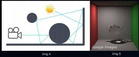 Arnold(C4DToA)阿诺德渲染教程(121) 深入理解单向路径追踪之金属焦散、玻璃焦散、光学棱镜及实战 - R站|学习使我快乐! - 3