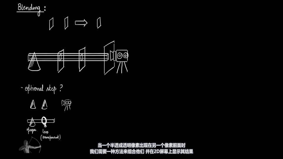 【VIP专享】中文字幕 重磅通用核心知识《深入理解着色器原理》渲染器流水线 图形工程核心原理概念 (20集/180分钟)  Shaders Development 视频教程 - R站|学习使我快乐! - 8