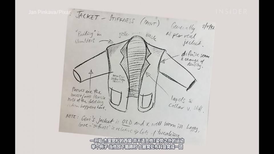 【R站译制】中文字幕 CG&VFX《皮克斯动画中布料动态技术解析》Pixar Clothes 视频教程 免费观看 - R站 学习使我快乐! - 2