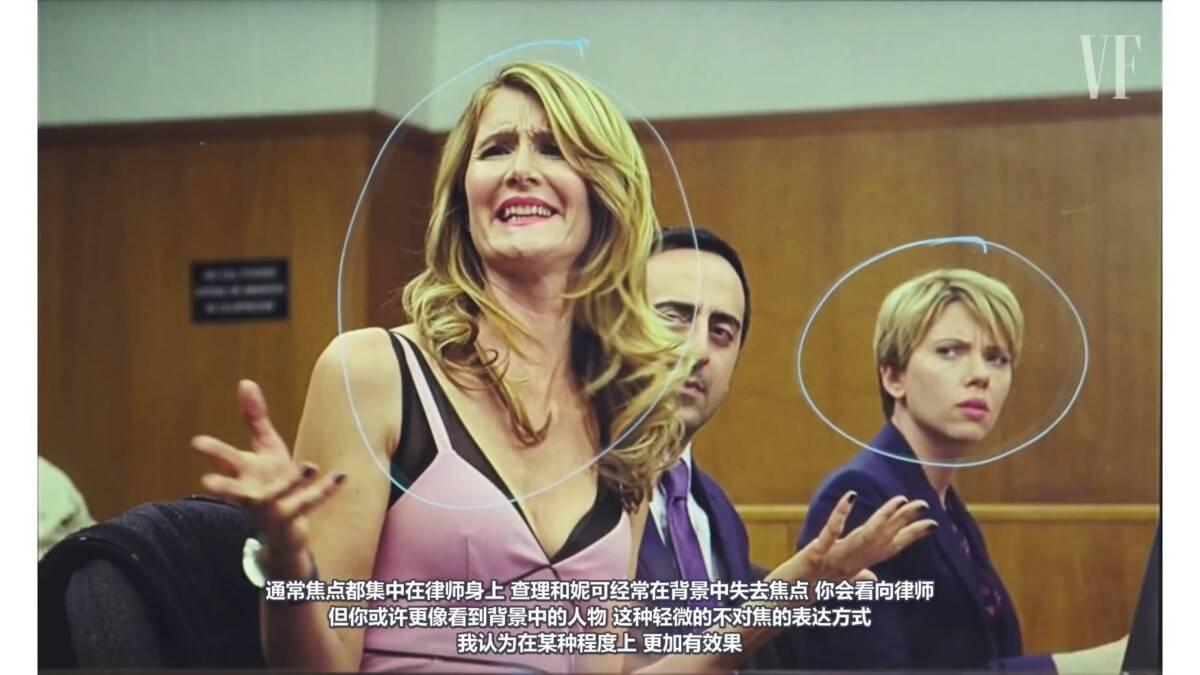 【R站译制】CG&VFX《摄像机指南》镜头语言 曝光铁三角之摄像机光圈 Camera Aperture 视频教程 免费观看 - R站|学习使我快乐! - 3
