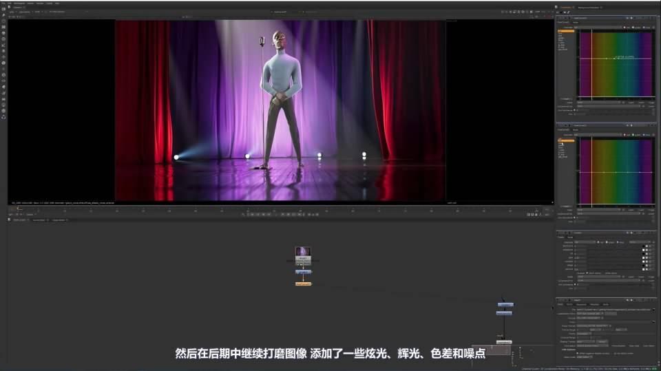 【VIP专享】CG & VFX 《皮克斯风格角色照明技术》Pixar Style Lighting 从场景布置到材质布光等完整工作流程解析(01:57:38/10P) 视频教程 - R站|学习使我快乐! - 4