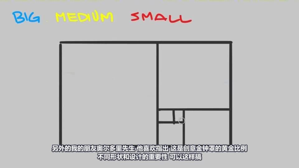 【R站译制】CG&VFX《视觉设计理论》大 - 中 - 小 拓展你的设计思路 Big Medium Small 视频教程 免费观看 - R站|学习使我快乐! - 6