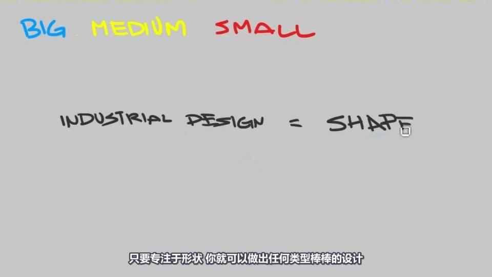 【R站译制】CG&VFX《视觉设计理论》大 - 中 - 小 拓展你的设计思路 Big Medium Small 视频教程 免费观看 - R站|学习使我快乐! - 2