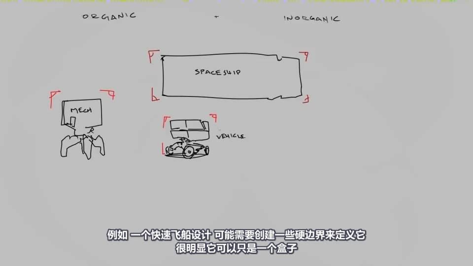 【VIP专享】CG&VFX《视觉设计理论》形状的魅力 深入设计的核心概念 打开脑洞 拓展思路 Shape Appeal 视频教程 - R站|学习使我快乐! - 6