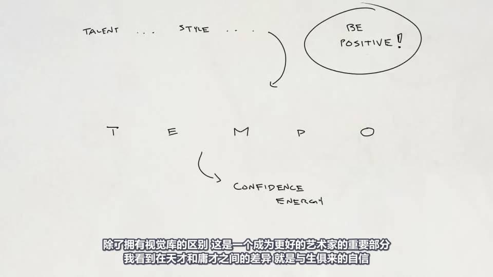 【R站译制】CG&VFX《视觉设计理论》节奏 提高艺术水平的关键 Tempo 视频教程 免费观看 - R站|学习使我快乐! - 4