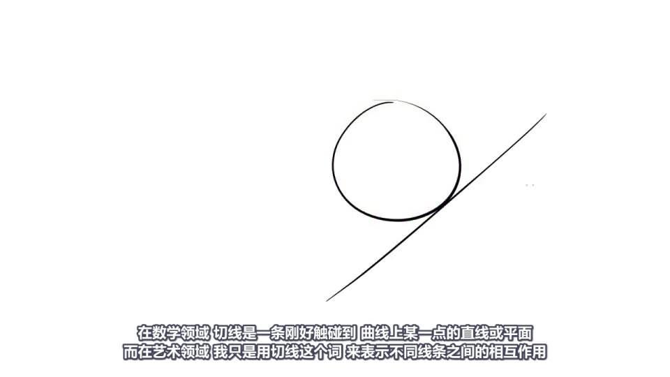 【R站译制】CG&VFX《视觉设计理论》切线 理解艺术中切线的概念 别让切线毁了你的作品 Tangent 视频教程 免费观看 - R站|学习使我快乐! - 2