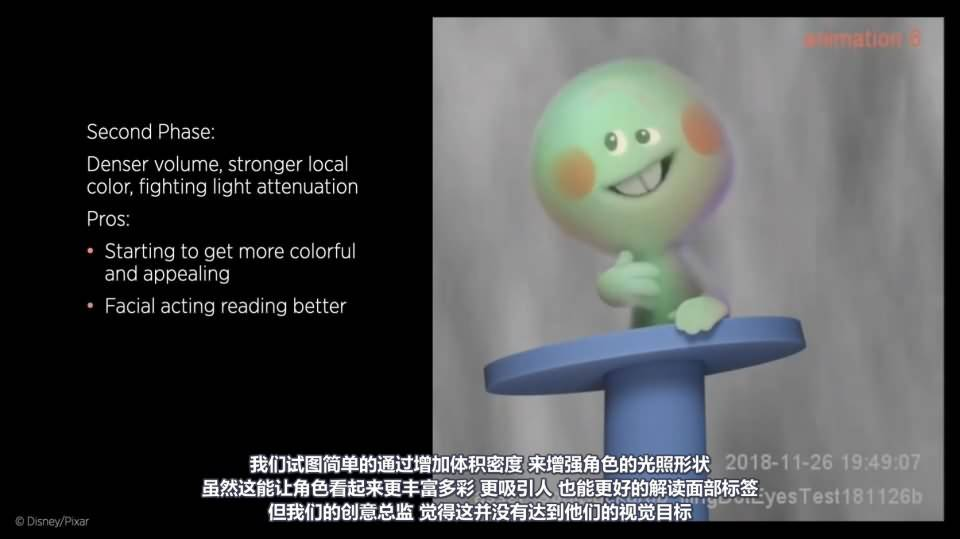 【R站译制】CG&VFX 皮克斯《心灵奇旅》灵魂角色创作艺术 Making Art with Soul 视频教程 免费观看 - R站|学习使我快乐! - 5